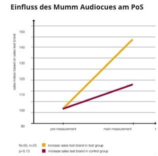 mumm_grafik