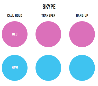 The Sound of Skype